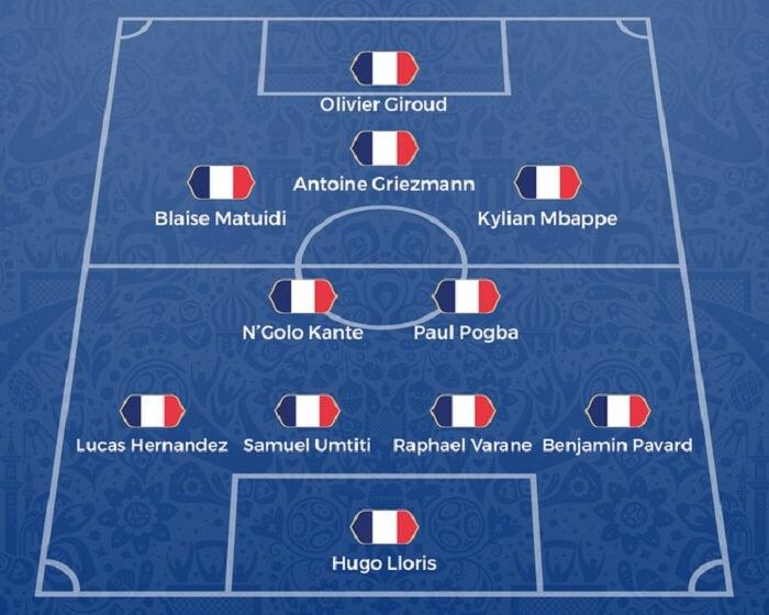Đội hình chiến thuật của Pháp trong trận chung kết WC 2018 với Croatia