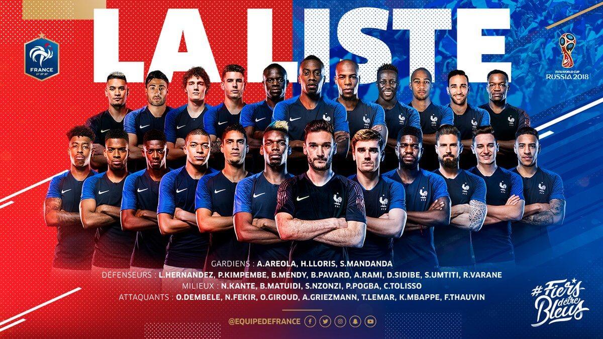 """Khám phá đội hình Pháp World Cup 2018 - đội hình """"tỷ Euro"""""""